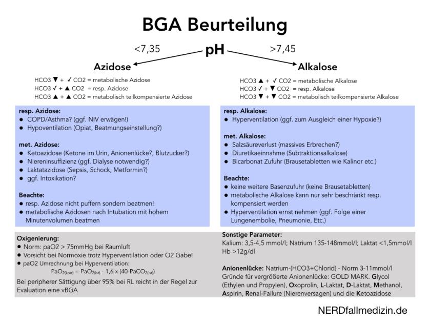 BGA Beurteilung.001.jpeg.001.jpeg